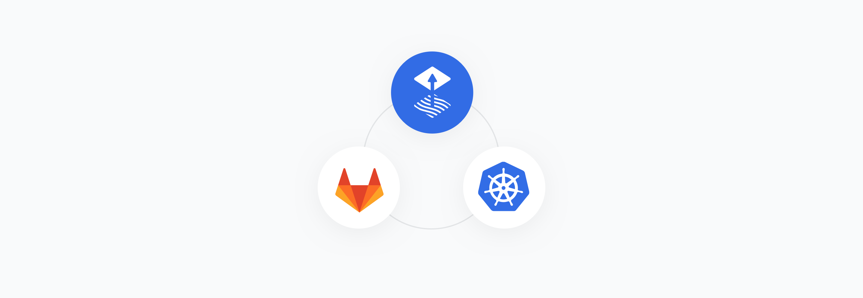 Getting Started with GitOps with Flux and Gitlab