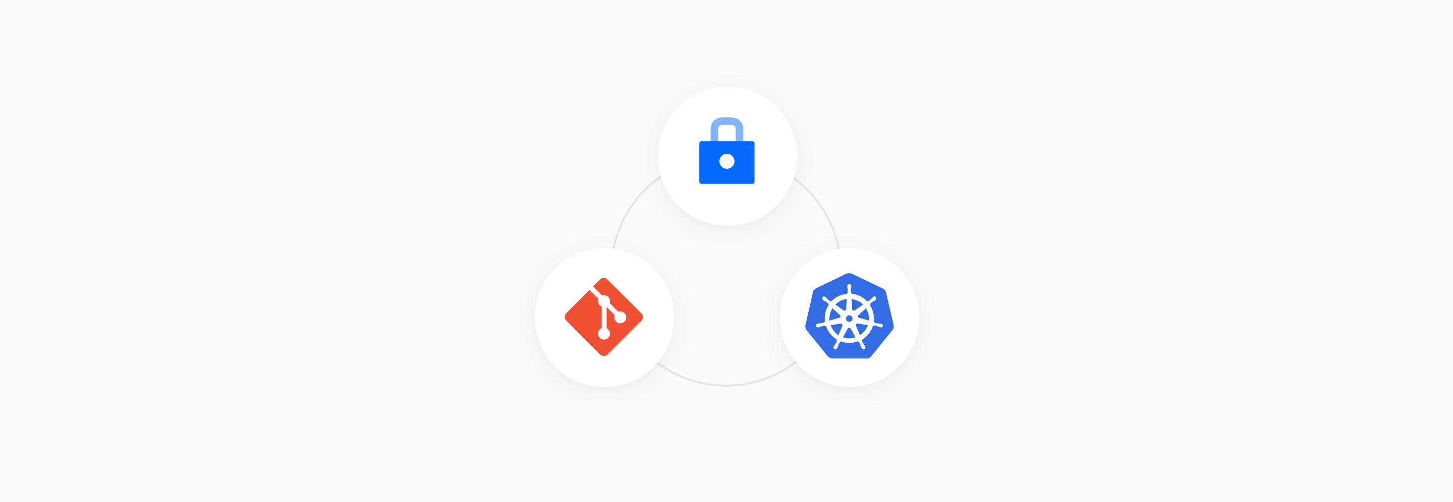 How to manage Kubernetes secrets securely in Git